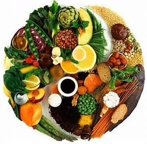 Dietas vegetarianas y veganas por dietistas nutricionistas