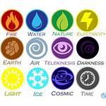Elemental Element Symbol Fnafnations Symbols Transparent Water