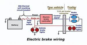 How To Install Electric Brake Controller For Trailer