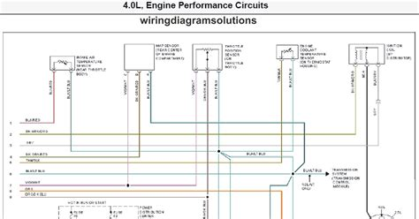 Jeep Cherokee Engine Performance Circuits