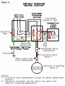 Magnificent Whole House Generator Transfer Switch Wiring