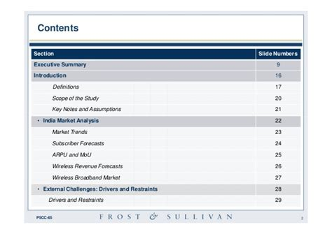Mobile Vas by Mobile Vas In Emerging Markets Executive Summary