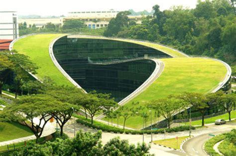 Famous Buildings The World Art School Singapore