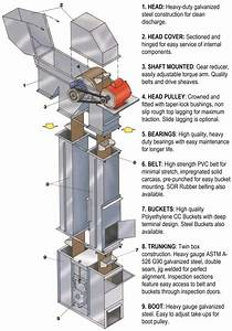 Honeyville Bucket Elevators
