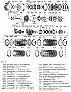 4l60e 65e 70e Technical Thread  Cooler Install Codes