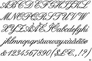 Identifont - English Script