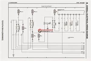Car Lift  Car Lift Diagram