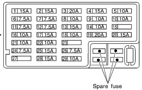 2000 Infiniti G20 Fuse Box Diagram by My Infiniti Qx4 7 5a Fuse Inner Fuse Box For Elec Inside