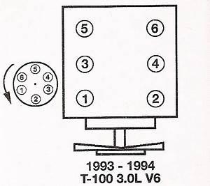 Rj45 Wire Order Diagram