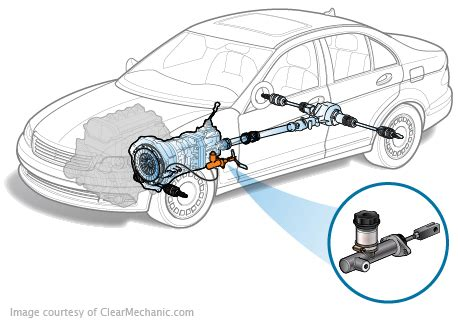 clutch master cylinder replacement cost repairpal estimate