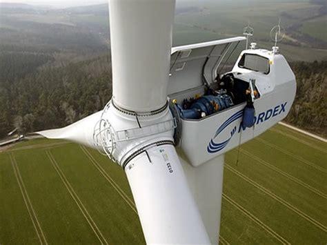 КБ Энергия Ветрогенераторы