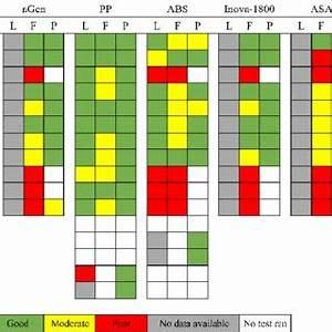 Chemical Compatibility Table Plastics Brokeasshome Com