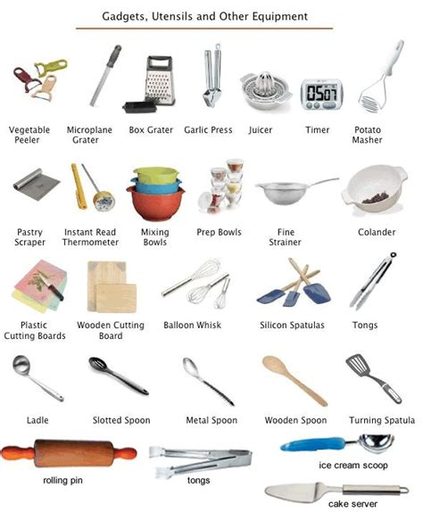Kitchen Equipment Names by List Of Kitchen Utensils And Its Uses Kitchen Utensils