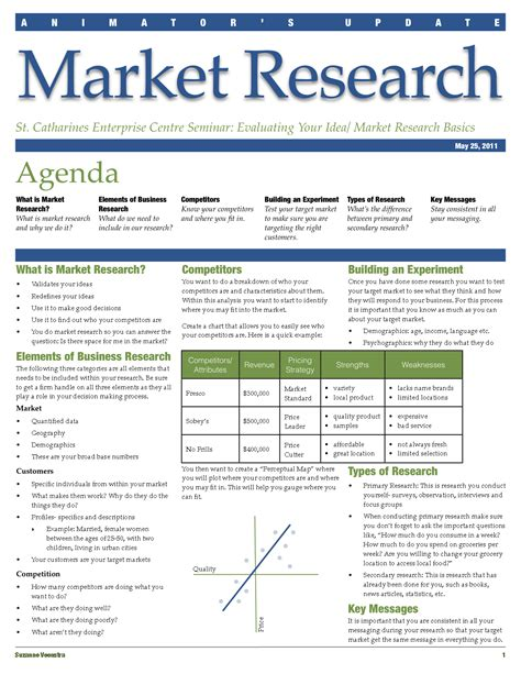 marketing research brief template she just walks around with it