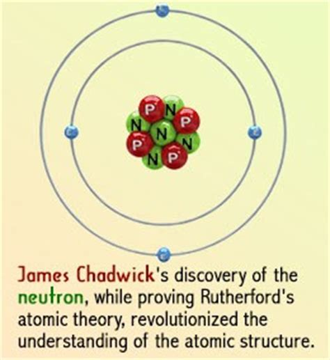 Atomic Theory Quotes. QuotesGram