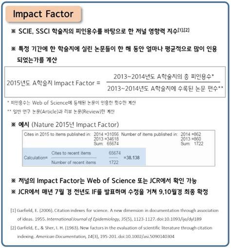 impact factor impact factor jcr
