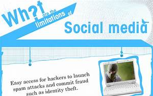 Custom Design Elearning What Are The Limitations Of Social Media An Infographic