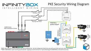 Passive Keyless Entry Integration  U2022 Infinitybox