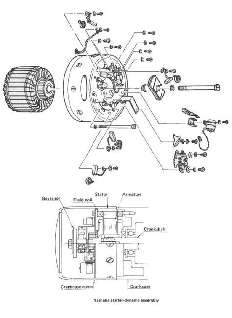 dans motorcycle generatorelectric starter dynamo