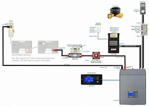 Xantrex Wiring Diagram