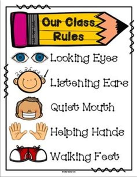 Surfin' Through Second   Classroom rules poster, Classroom ...