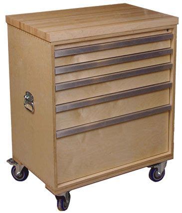 tool cabinets on wheels drawers on wheels rolling tool cabinet contest prize