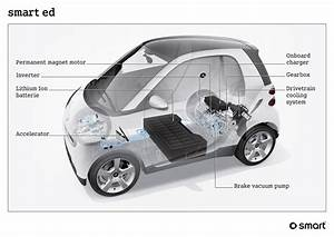Photos Smart Fortwo 2