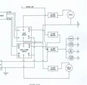 Airstream Wiring Diagram from tse1.mm.bing.net