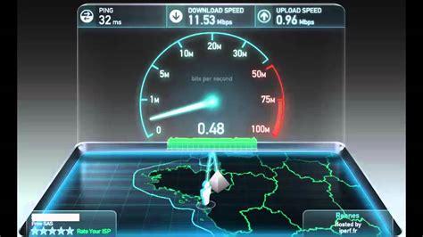 Speedtest Free Adsl