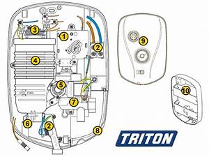 Shower Spares For Triton T70xr