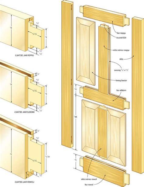 parts of a door door frame parts peytonmeyer net