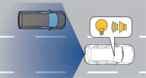 blind spot indicator safety saturday blind spot warning system explained