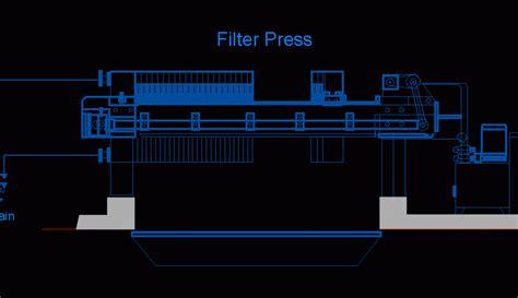 filter press dwg block  autocad designs cad