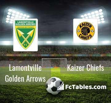Polokwane city golden arrows vs. Lamontville Golden Arrows vs Kaizer Chiefs H2H 25 jan 2020 ...