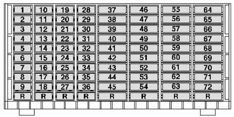volkswagen amarok   fuse box diagram auto