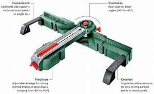 Jigsaws   Saw Station For Jigsaw Bosch Pls 300