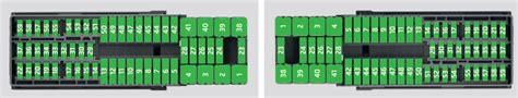 Fuse Box In Skoda Fabium by Skoda Fabia 2016 Fuse Box Diagram Auto Genius