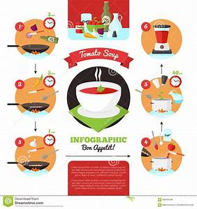 Infographics Of Cooking Instructions Stock Vector