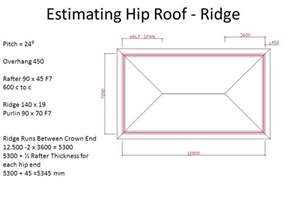 Estimating A Roof estimating hip roofs ppt
