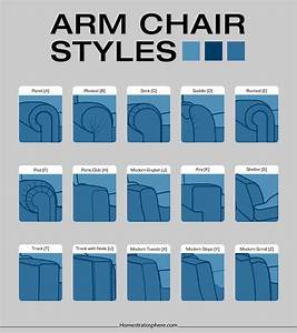 15 Sofa Arm Styles  Illustrated Guide