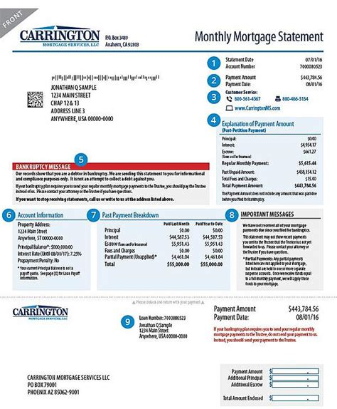 chapter    bankruptcy mortgage statement guide