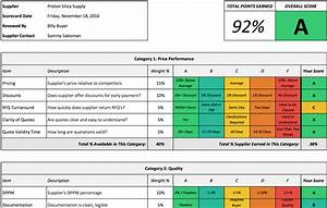 free tool friday supplier scorecard template linkedin With supplier kpi template