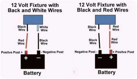 12 Volt Light Wiring Diagram by Diagram Showing Which Color Wire To Use Basic 12 Volt