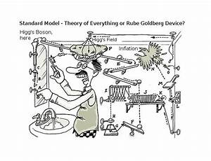 Has The Cosmology Standard Model Become A Rube Goldberg
