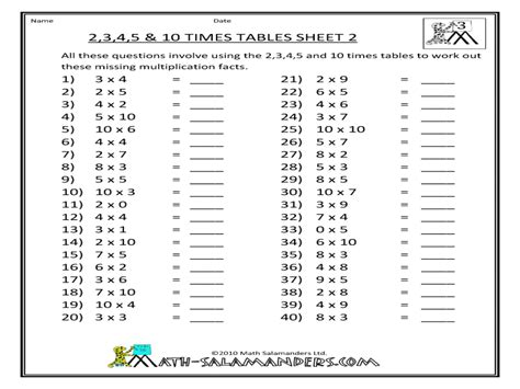 Multiplication Times Tables Worksheets 2 3 4 Times Times Table Practice For Grade 4 Times Tables For 4