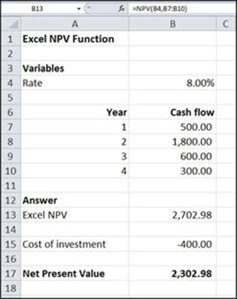 Loan Constant Tables « Double Entry Bookkeeping in 2021 ...