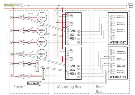 house switchboard wiring diagram pdf efcaviation com