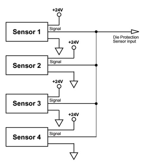 Die Protection Connecting Multiple Sensors For Stripper
