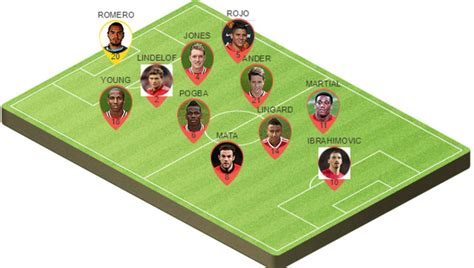Picking the Best Potential Man Utd Lineup to Face Bristol ...