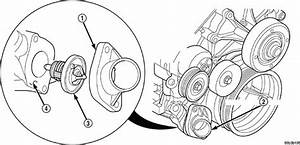 Trying To Change Out The Thermostat On A 2004 Jeep Liberty 3 7l  Where Is It Located  Under The